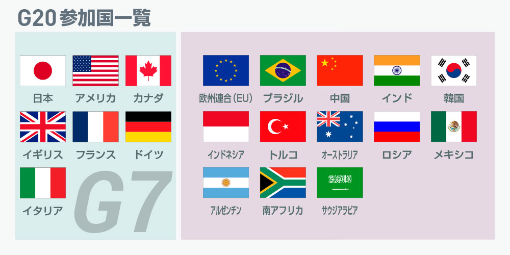 G20-country