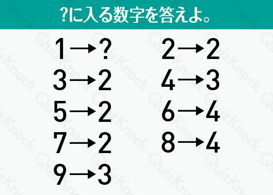 小学生向け 暗号クイズ