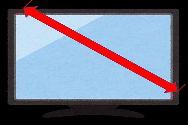 画面の対角線の長さ