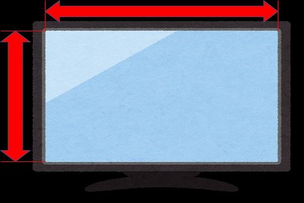 画面の縦の長さと横の長さの和