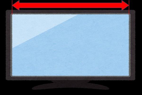 画面の横の長さ