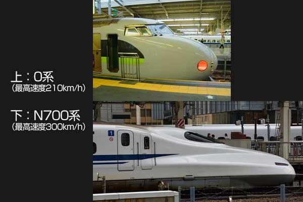 最高速度210km/hの0系と最高速度300km/hのN700系